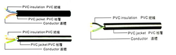 Japan PSE JET PVC power cable VCT VCTFK HVFF