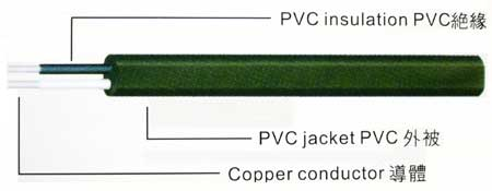 PVC Flexible Power Cables